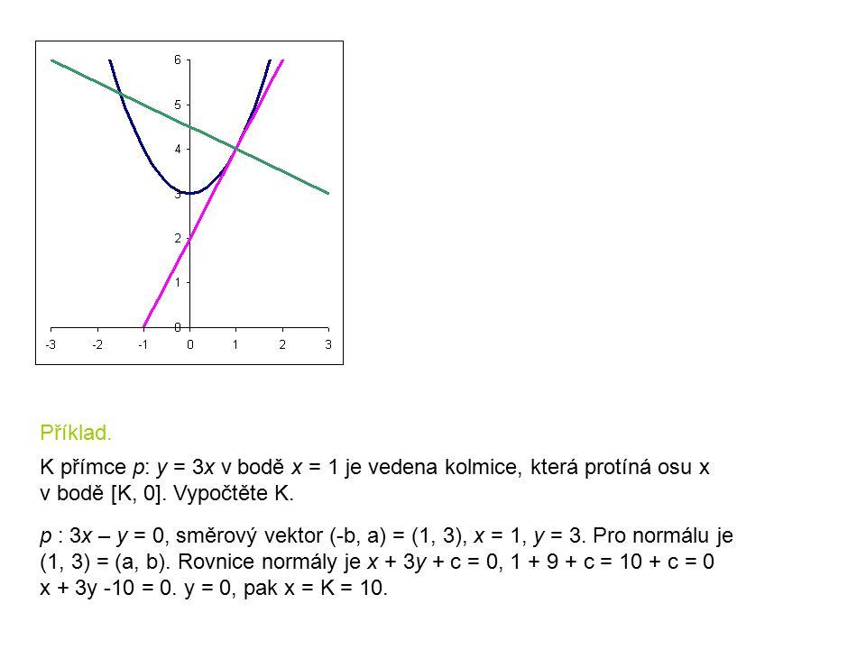Příklad. K přímce p: y = 3x v bodě x = 1 je vedena kolmice, která protíná osu x. v bodě [K, 0]. Vypočtěte K.
